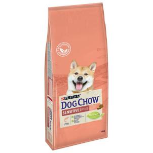 Корма для щенков Royal Canin купить в Киеве: цена, отзывы